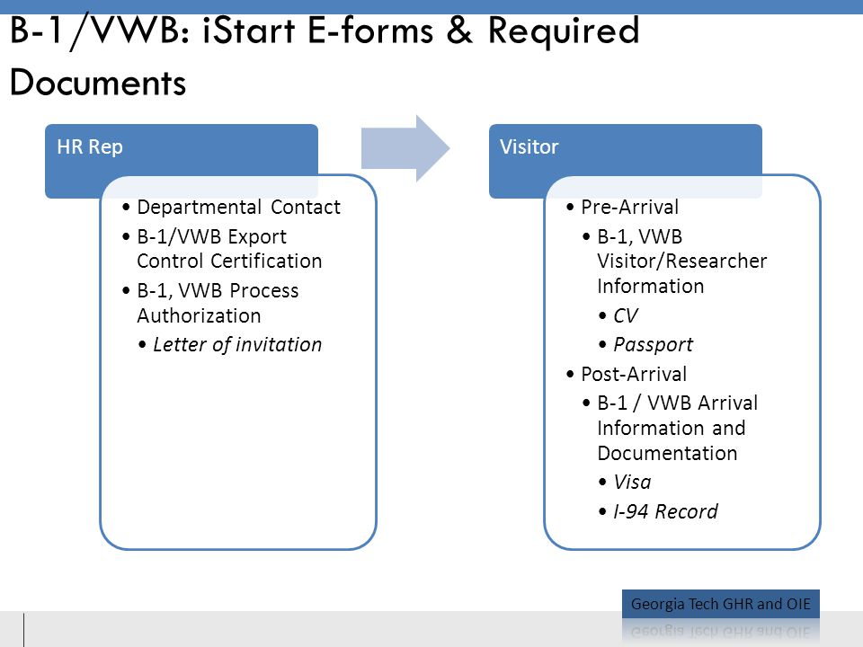 B-1/VWB: iStart E-forms & Required Documents
