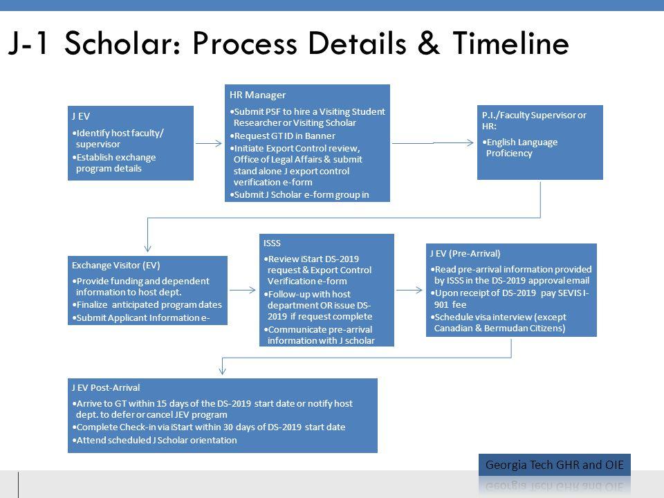 J-1 Scholar: Process Details & Timeline