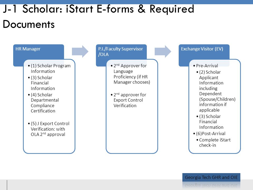 J-1 Scholar: iStart E-forms & Required Documents