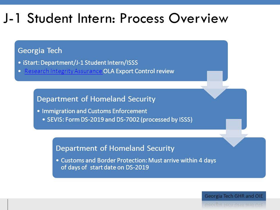 J-1 Student Intern: Process Overview