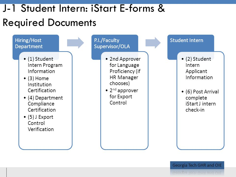 J-1 Student Intern: iStart E-forms & Required Documents