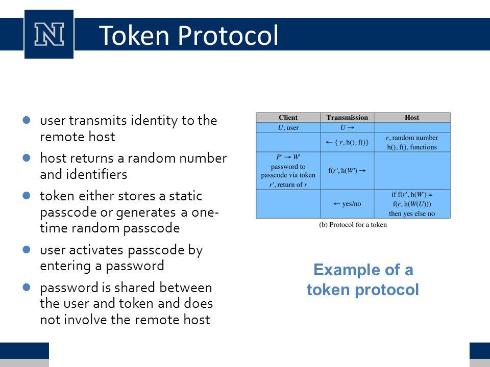 Token Protocol Example of a token protocol