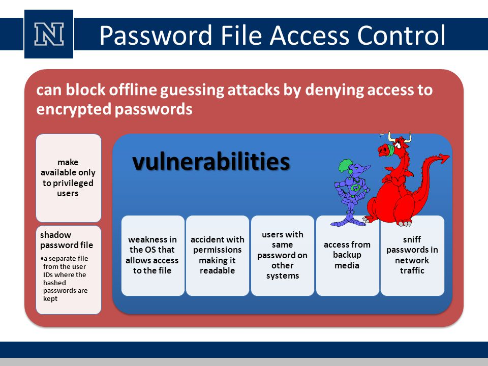 Password File Access Control