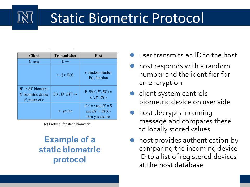 Static Biometric Protocol