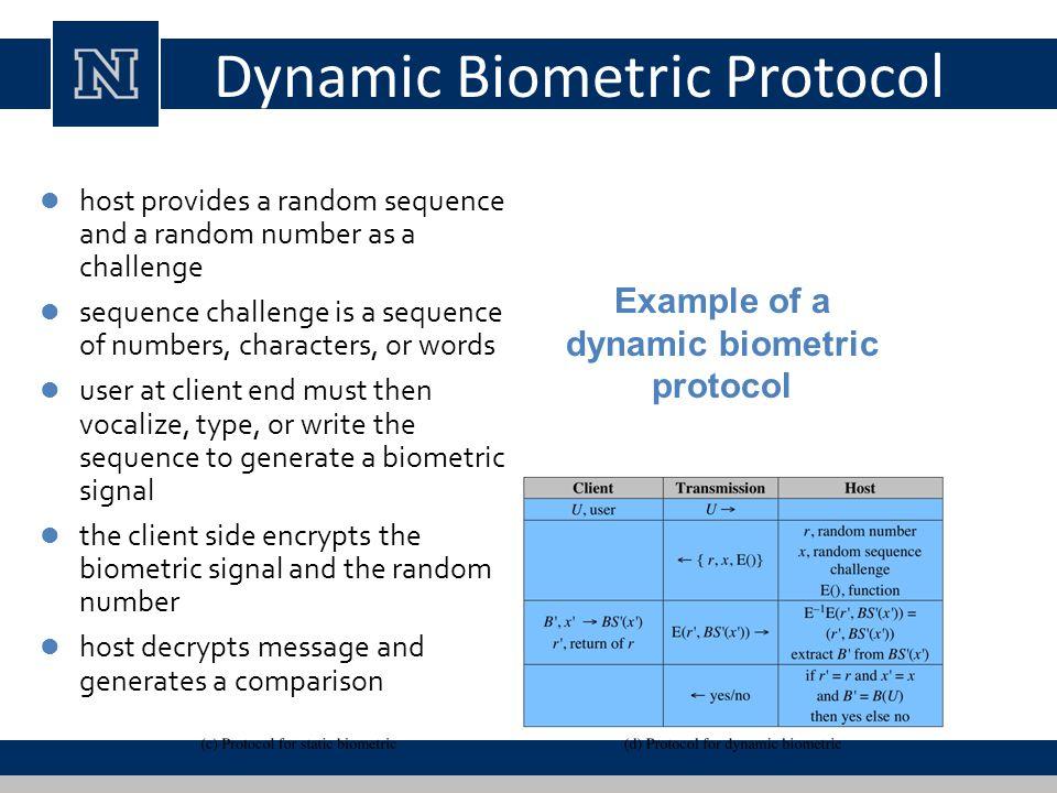 Dynamic Biometric Protocol
