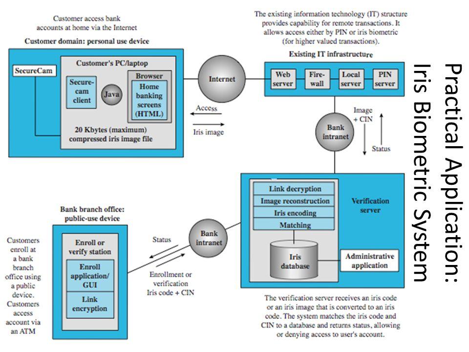 Practical Application: Iris Biometric System