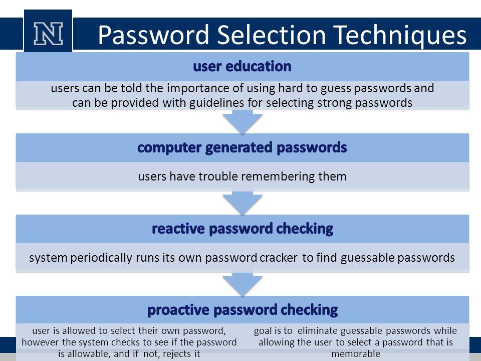 Password Selection Techniques