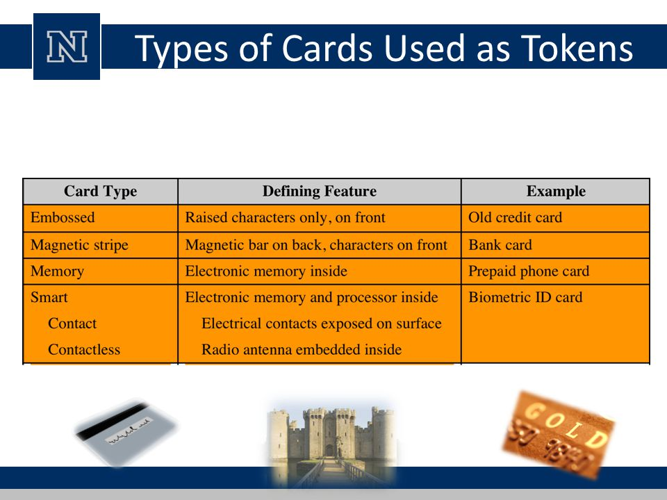 Types of Cards Used as Tokens