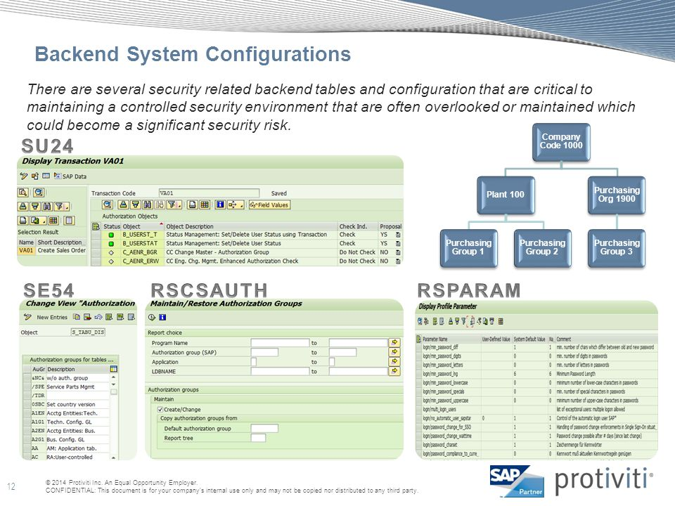 Backend System Configurations