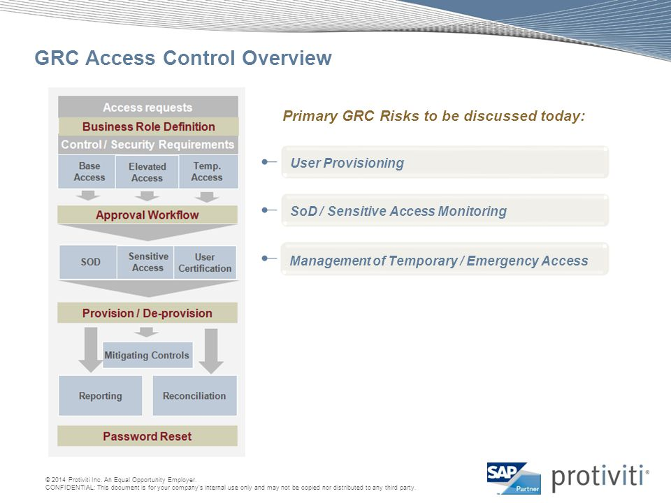 GRC Access Control Overview