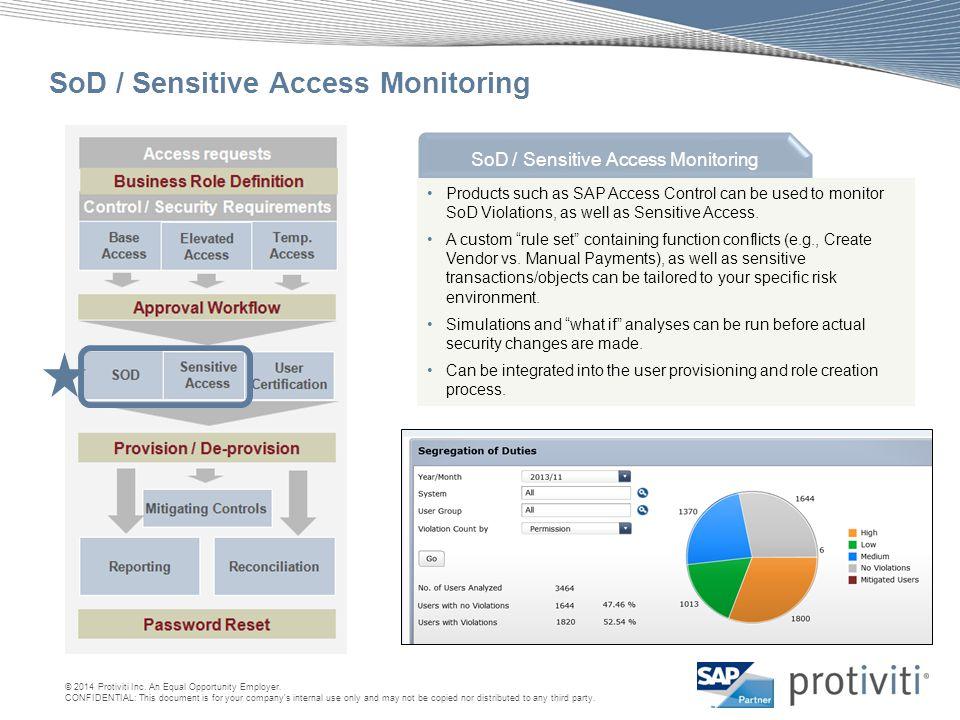 SoD / Sensitive Access Monitoring