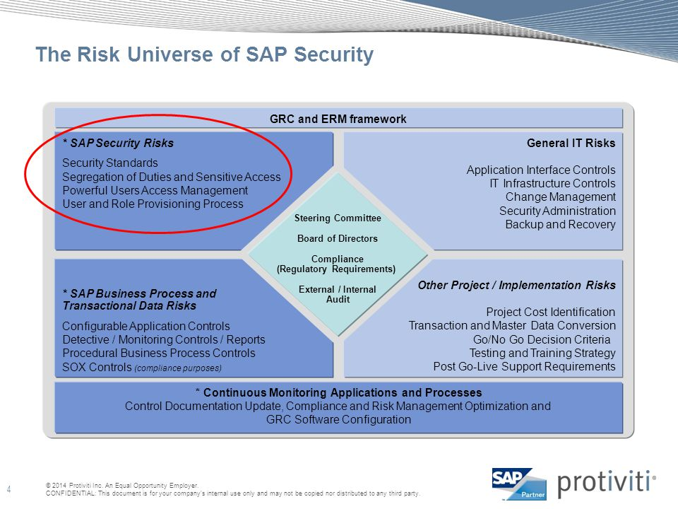 The Risk Universe of SAP Security