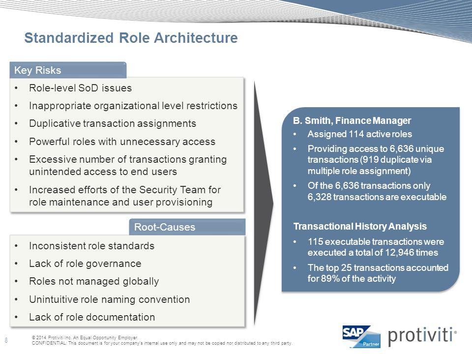 Standardized Role Architecture
