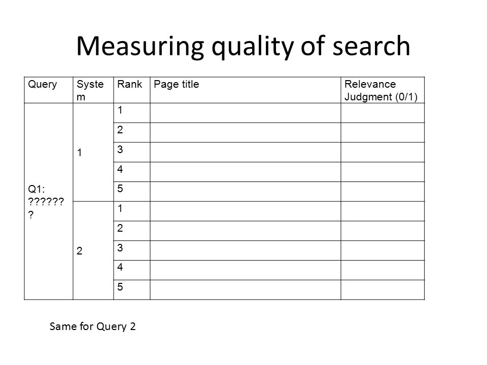 Measuring quality of search