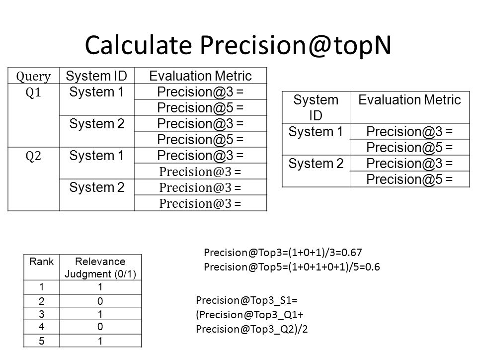 Calculate Precision@topN