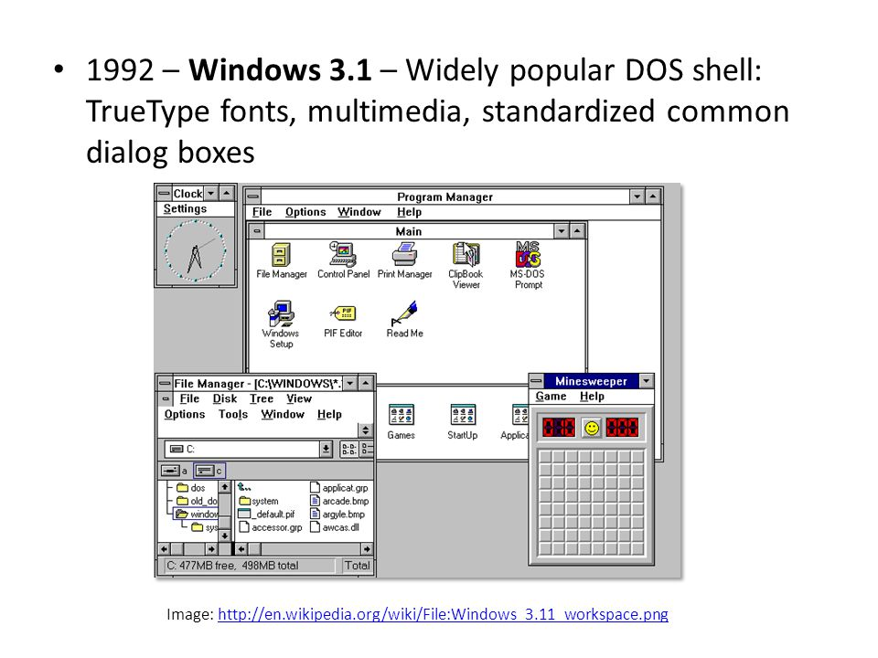 Image: http://en.wikipedia.org/wiki/File:Windows_3.11_workspace.png