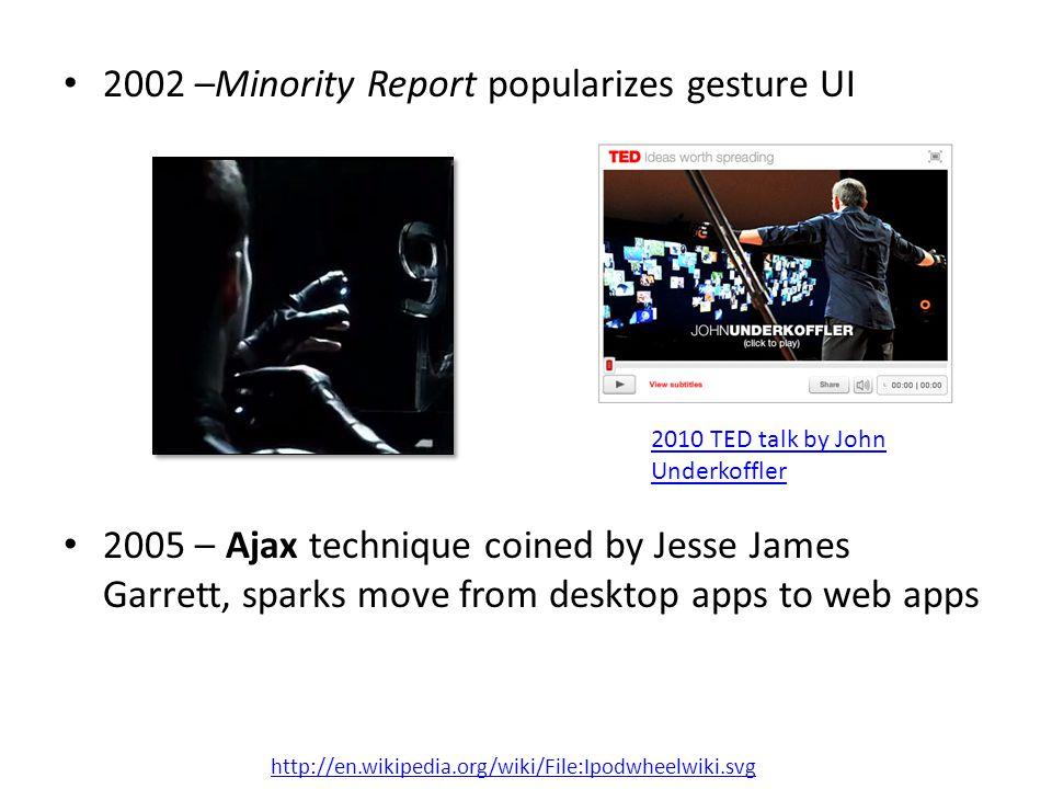 2002 –Minority Report popularizes gesture UI