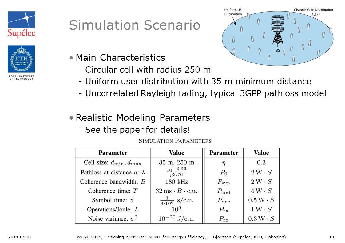 Simulation Scenario Main Characteristics Realistic Modeling Parameters