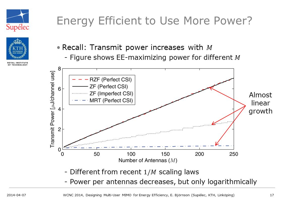 Energy Efficient to Use More Power