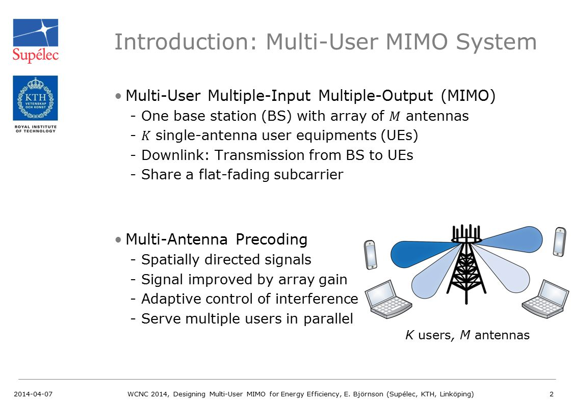 Introduction: Multi-User MIMO System