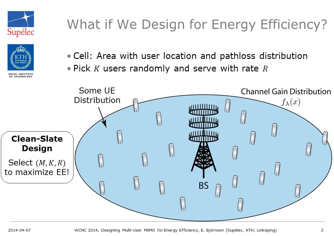 What if We Design for Energy Efficiency