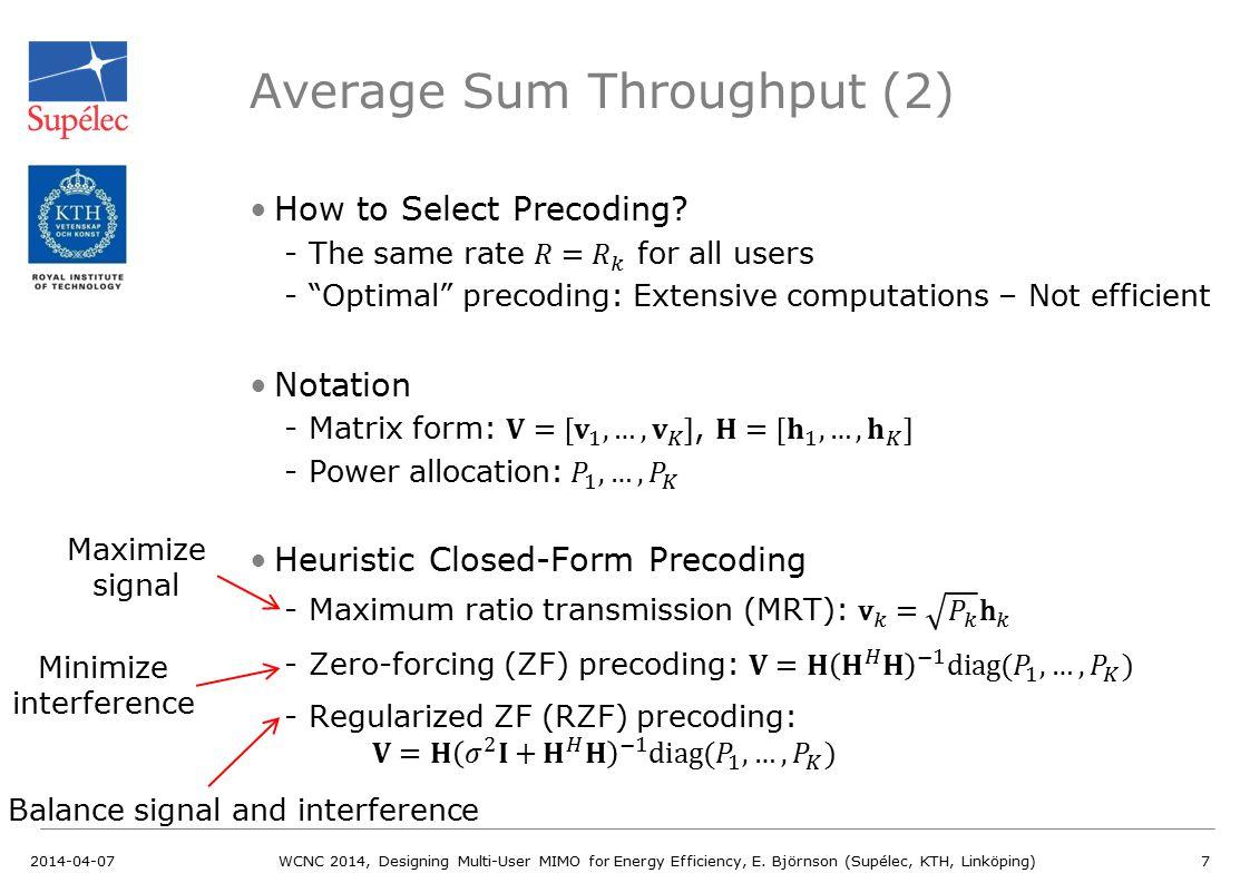 Average Sum Throughput (2)