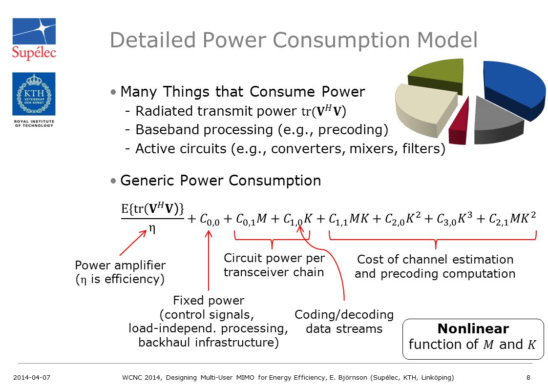 Detailed Power Consumption Model