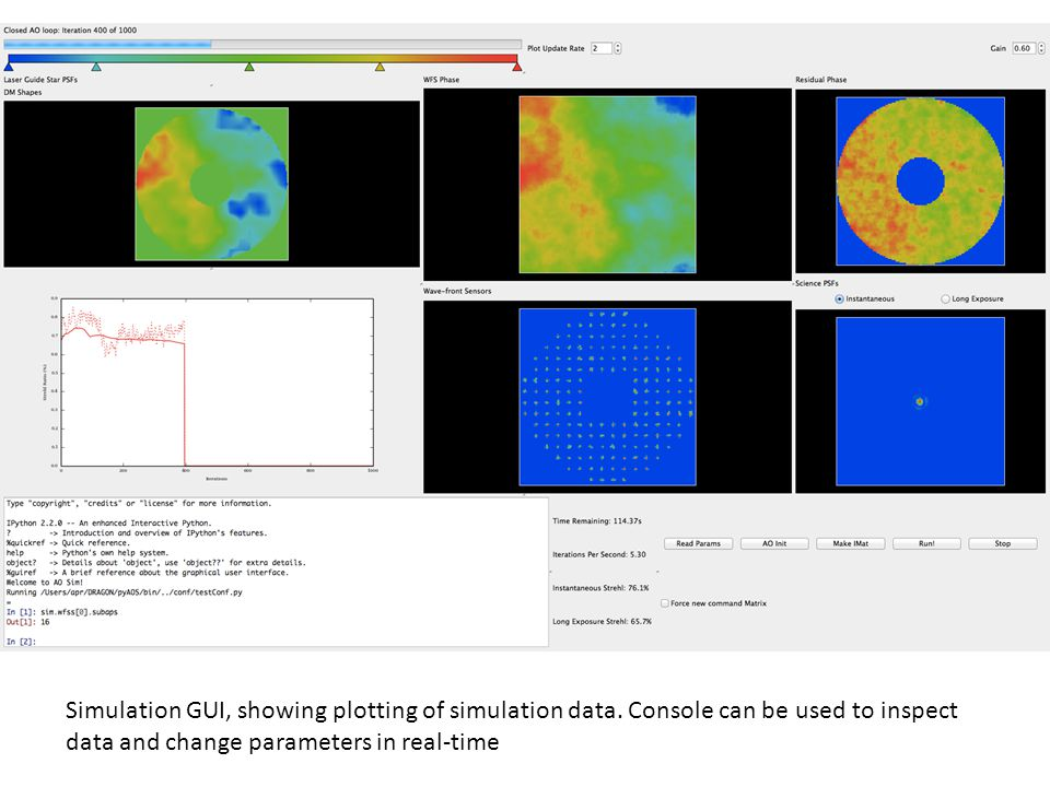 Simulation GUI, showing plotting of simulation data