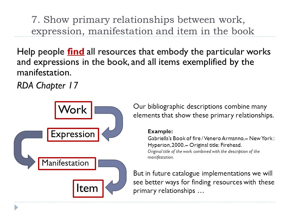 7. Show primary relationships between work, expression, manifestation and item in the book