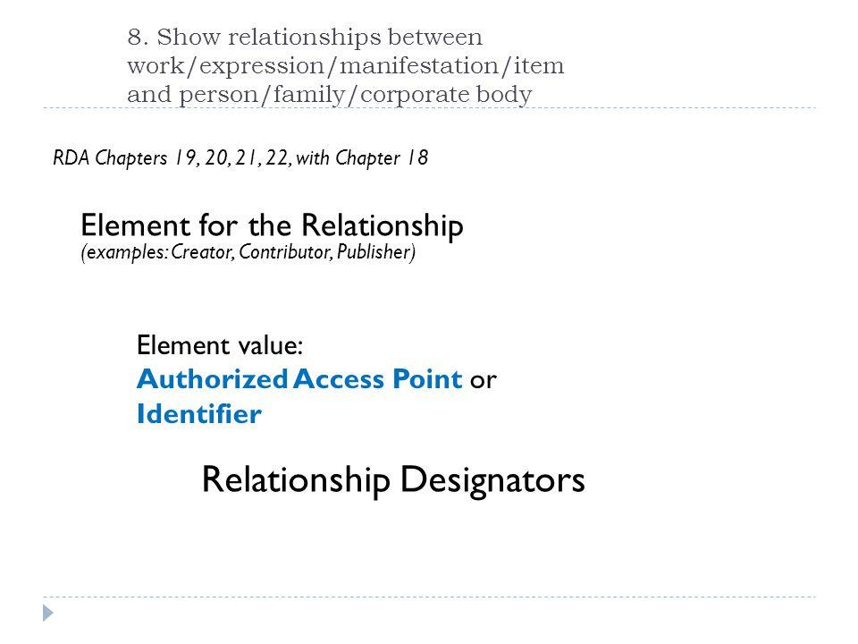 Relationship Designators