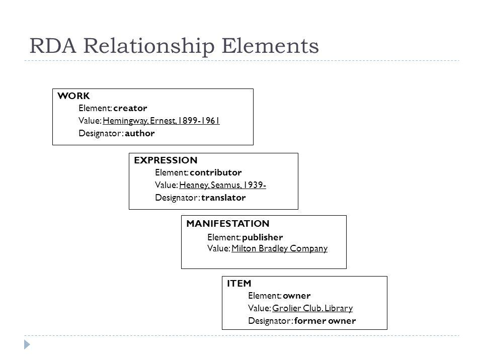 RDA Relationship Elements