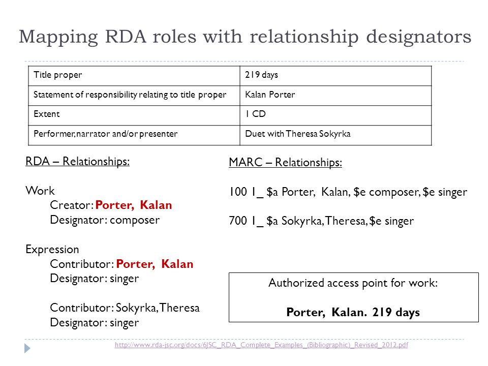 Mapping RDA roles with relationship designators