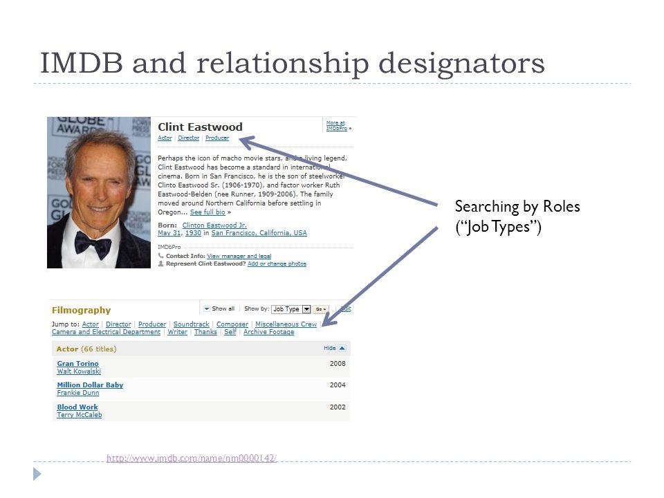 IMDB and relationship designators