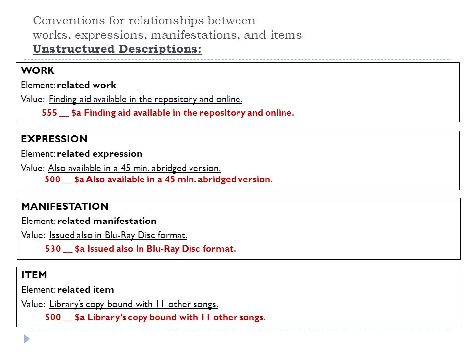 Conventions for relationships between works, expressions, manifestations, and items Unstructured Descriptions: