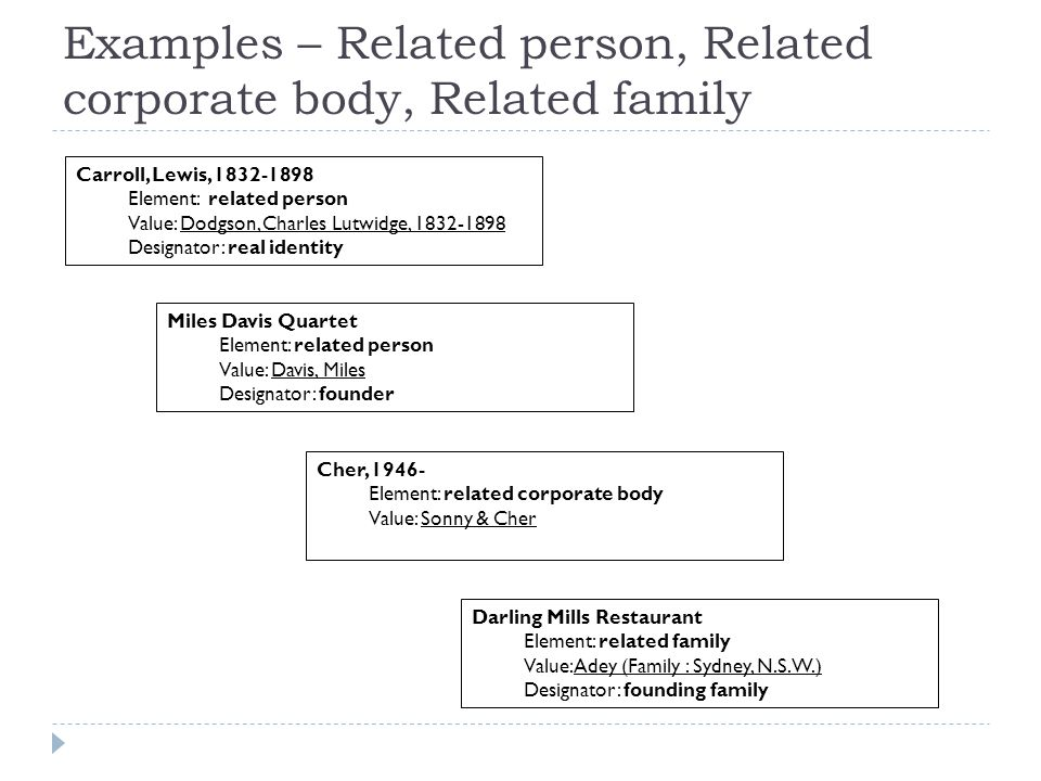 Examples – Related person, Related corporate body, Related family