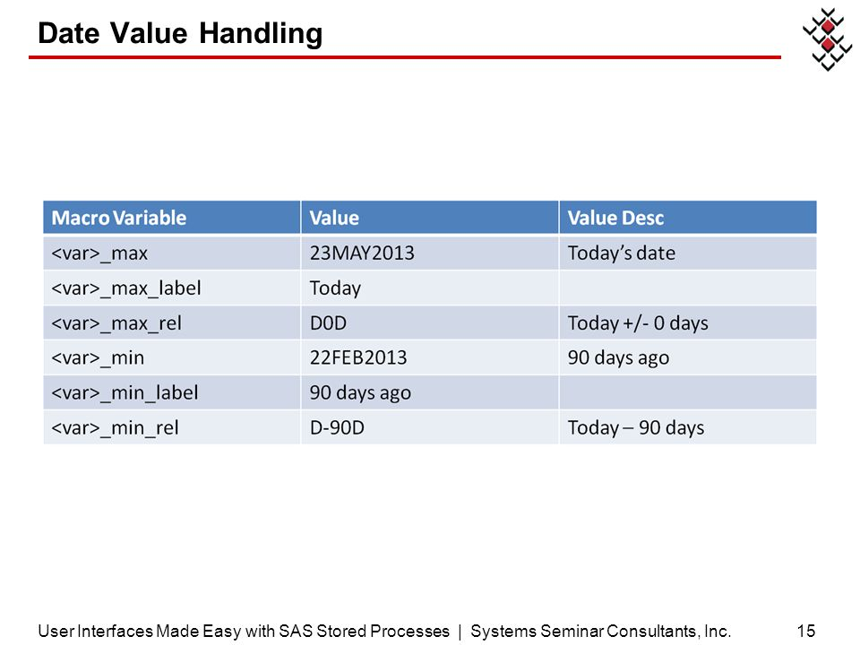 Date Value Handling User Interfaces Made Easy with SAS Stored Processes | Systems Seminar Consultants, Inc.