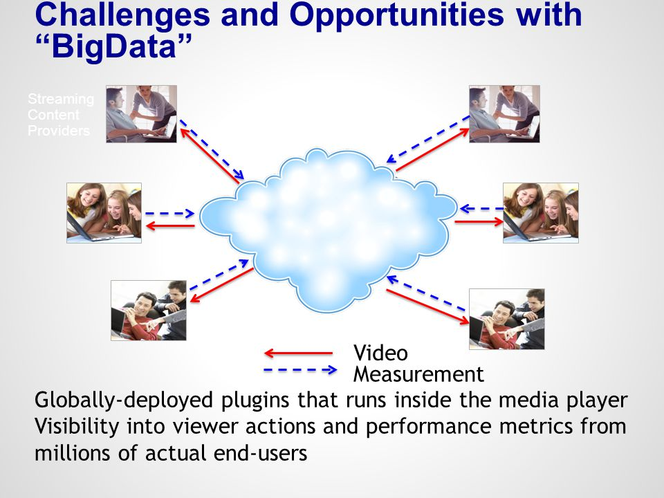 Challenges and Opportunities with BigData