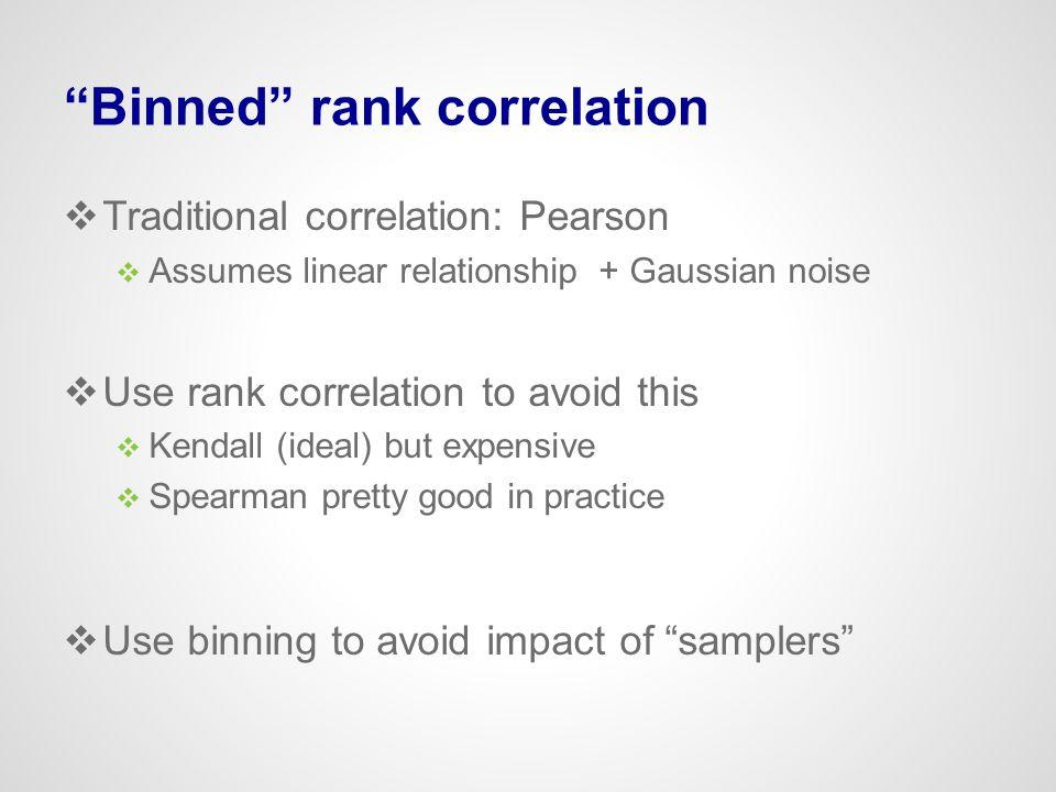 Binned rank correlation