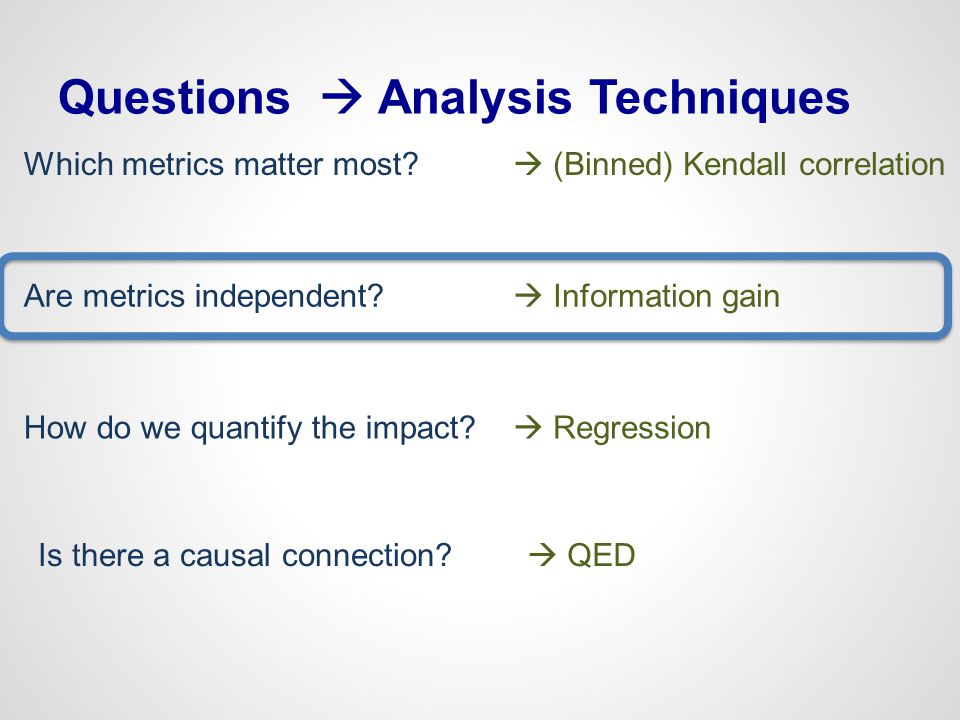 Questions  Analysis Techniques