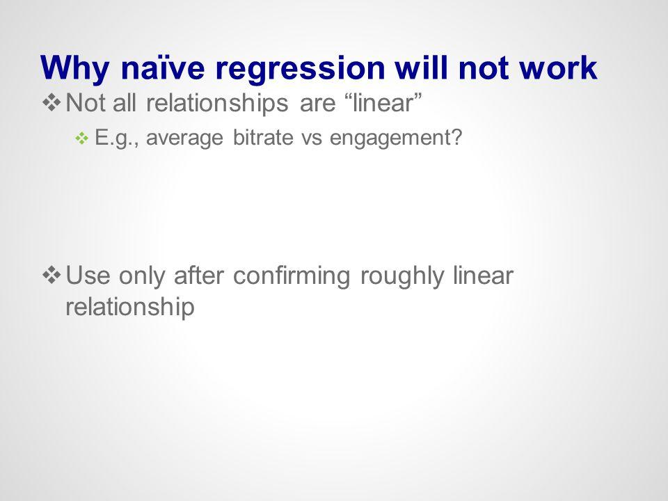 Why naïve regression will not work