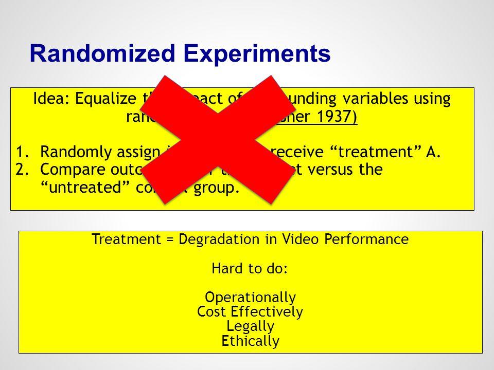 Randomized Experiments