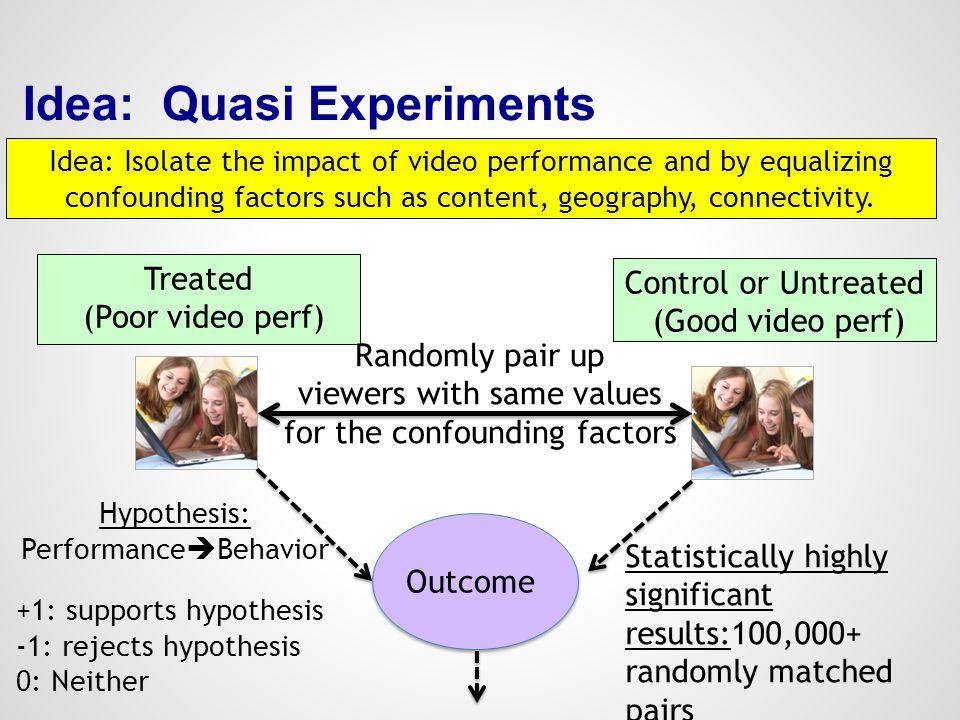 Idea: Quasi Experiments