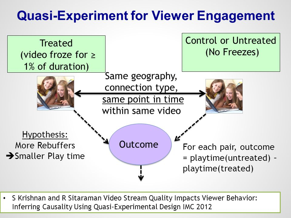 Quasi-Experiment for Viewer Engagement
