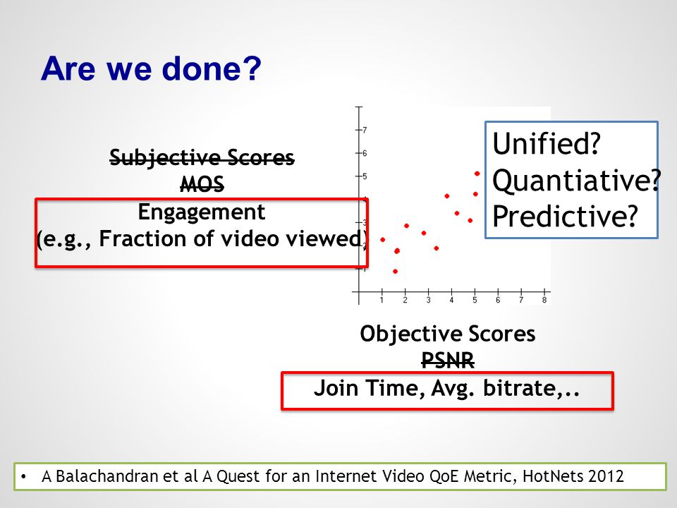 (e.g., Fraction of video viewed)