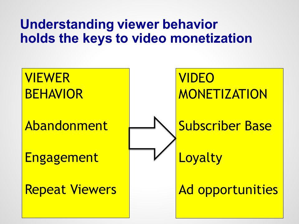Understanding viewer behavior holds the keys to video monetization