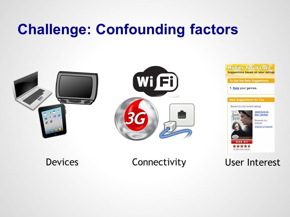 Challenge: Confounding factors