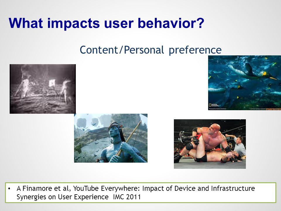 What impacts user behavior