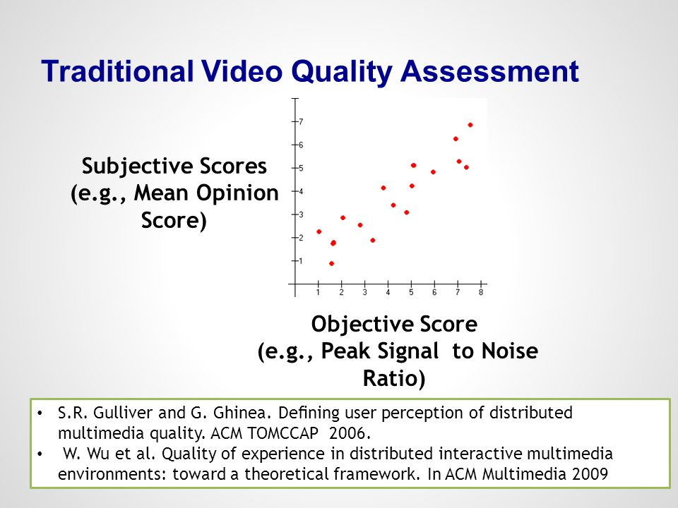Traditional Video Quality Assessment