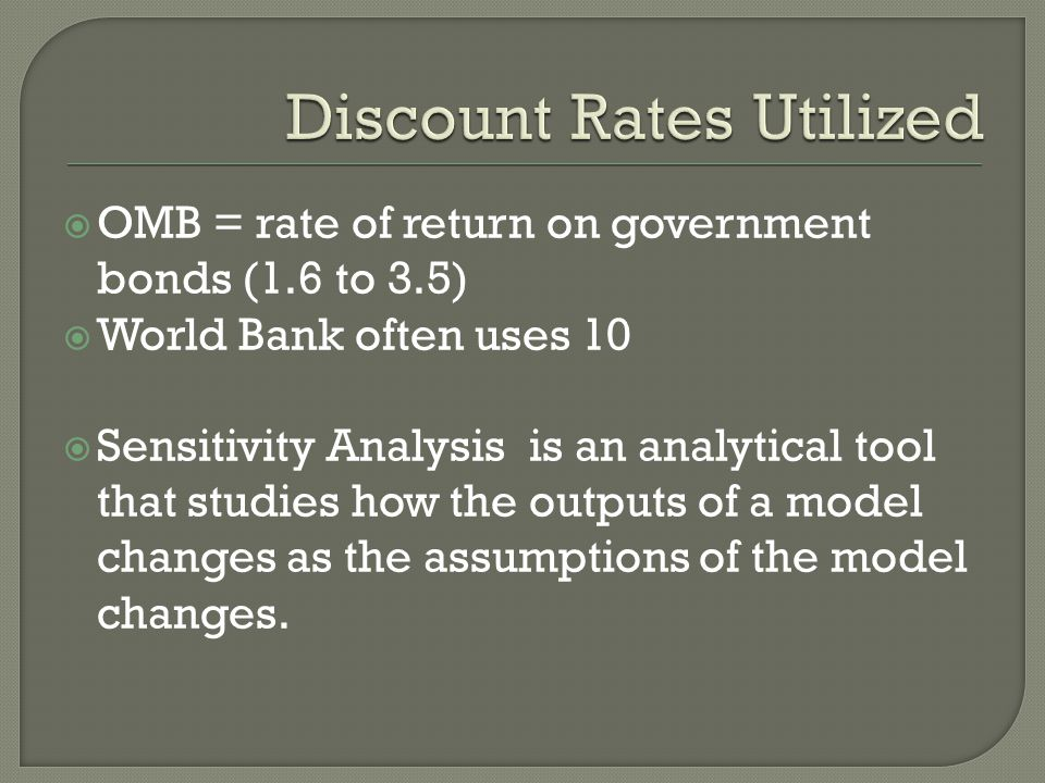 Discount Rates Utilized