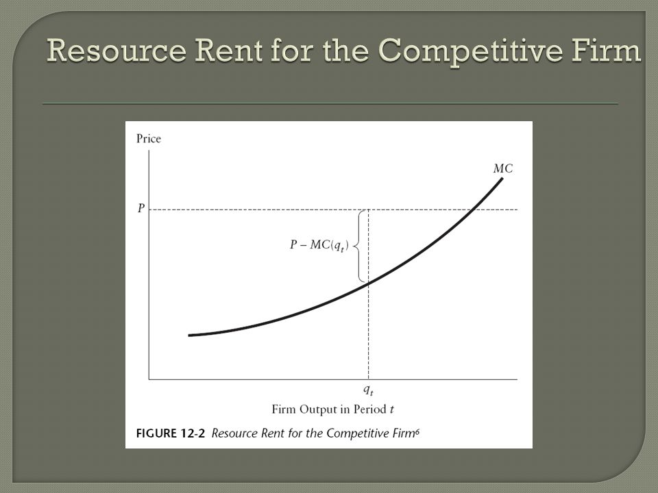 Resource Rent for the Competitive Firm